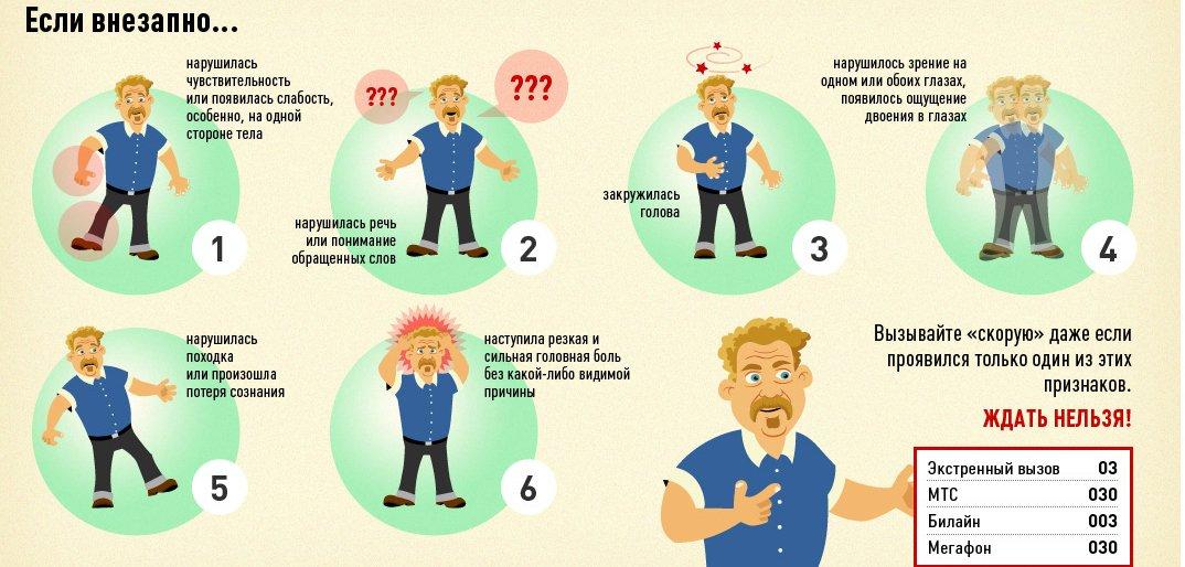 Анализ крови на гепатит с казанью
