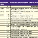 1427292052_rasprostranenie-diarei-puteshestvennika