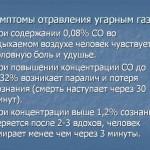 1430914222_simptomy-otravleniya