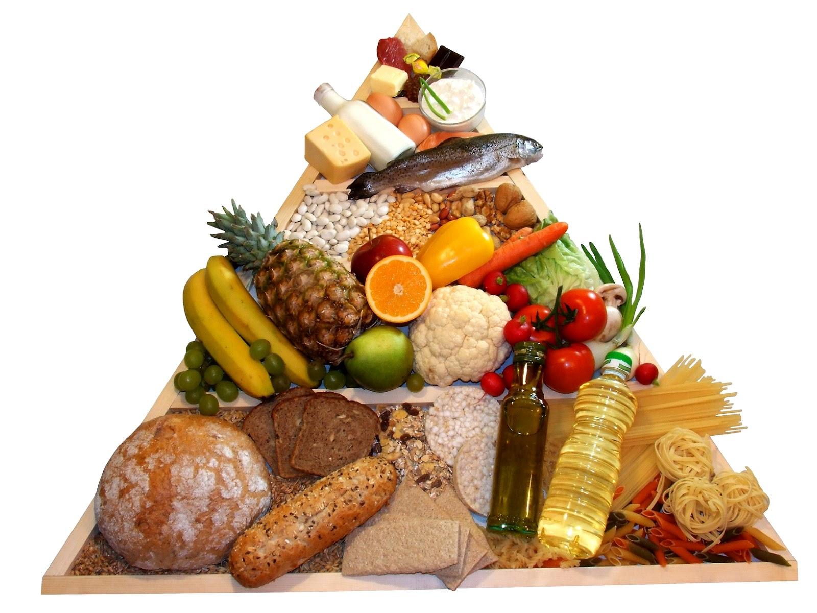 как похудеть питание на неделю
