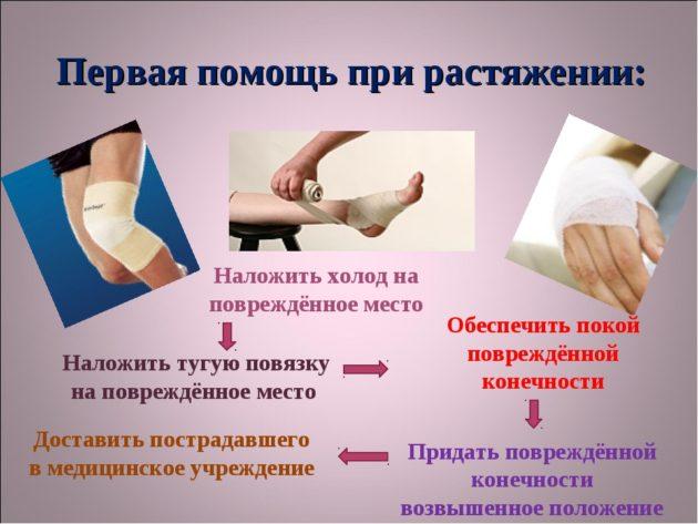 Алгоритм первой помощи при растяжении мышц и связок